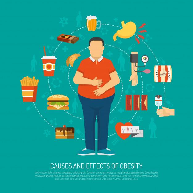 complicaciones de la obesidad en el día mundial contra la obesidad.